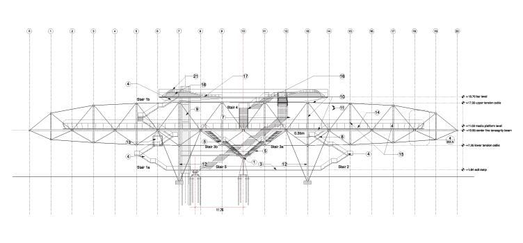 Blur Section on Struts 2 Architecture Diagram